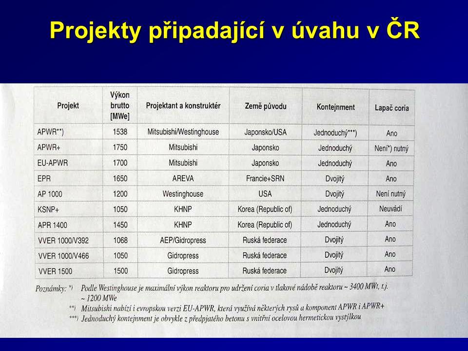 Projekty připadající v úvahu v ČR
