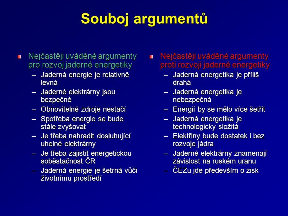 Souboj argumentů Nejčastěji uváděné argumenty pro rozvoj jaderné energetiky –Jaderná energie je relativně levná –Jaderné elektrárny jsou bezpečné –Obn