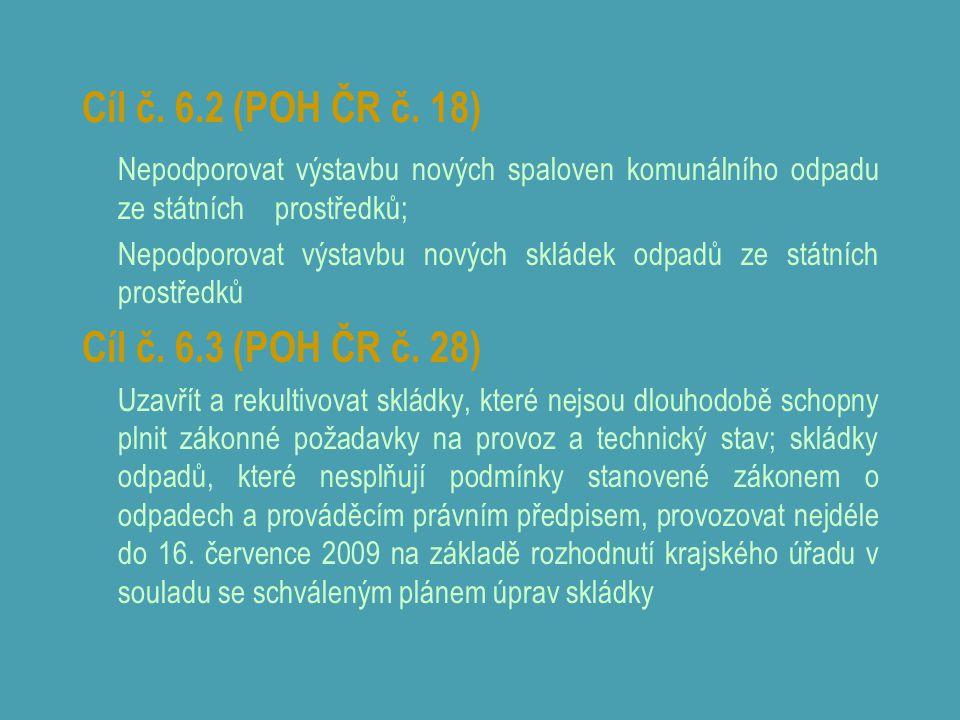 Cíl č. 6.2 (POH ČR č. 18) Nepodporovat výstavbu nových spaloven komunálního odpadu ze státních prostředků; Nepodporovat výstavbu nových skládek odpadů