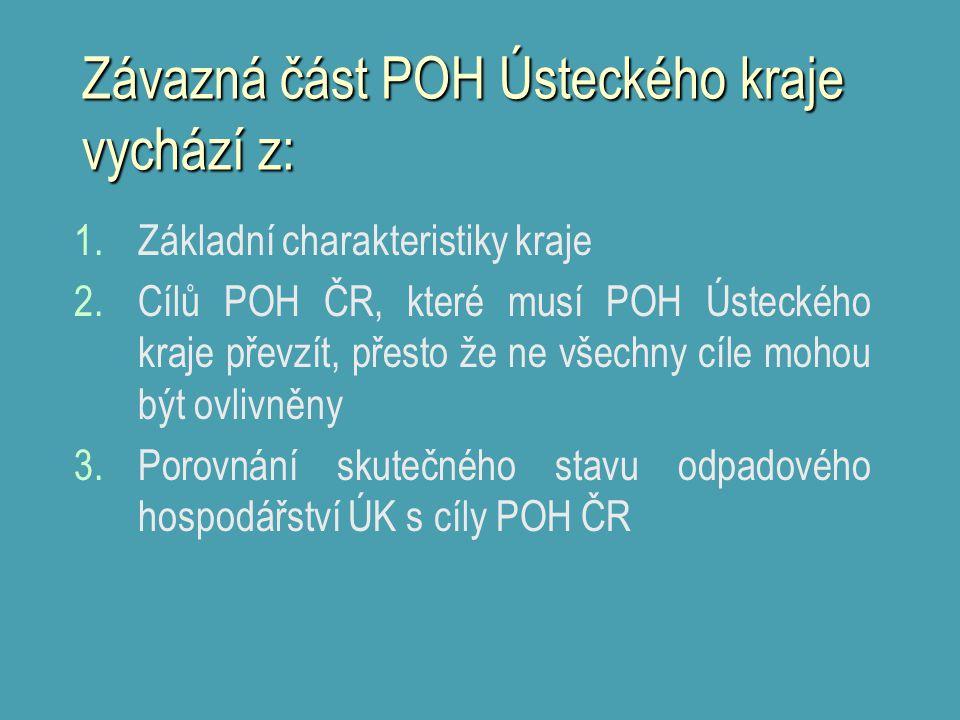 Závazná část POH Ústeckého kraje vychází z: 1.Základní charakteristiky kraje 2.Cílů POH ČR, které musí POH Ústeckého kraje převzít, přesto že ne všechny cíle mohou být ovlivněny 3.Porovnání skutečného stavu odpadového hospodářství ÚK s cíly POH ČR