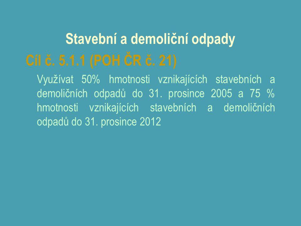 Stavební a demoliční odpady Cíl č. 5.1.1 (POH ČR č. 21) Využívat 50% hmotnosti vznikajících stavebních a demoličních odpadů do 31. prosince 2005 a 75