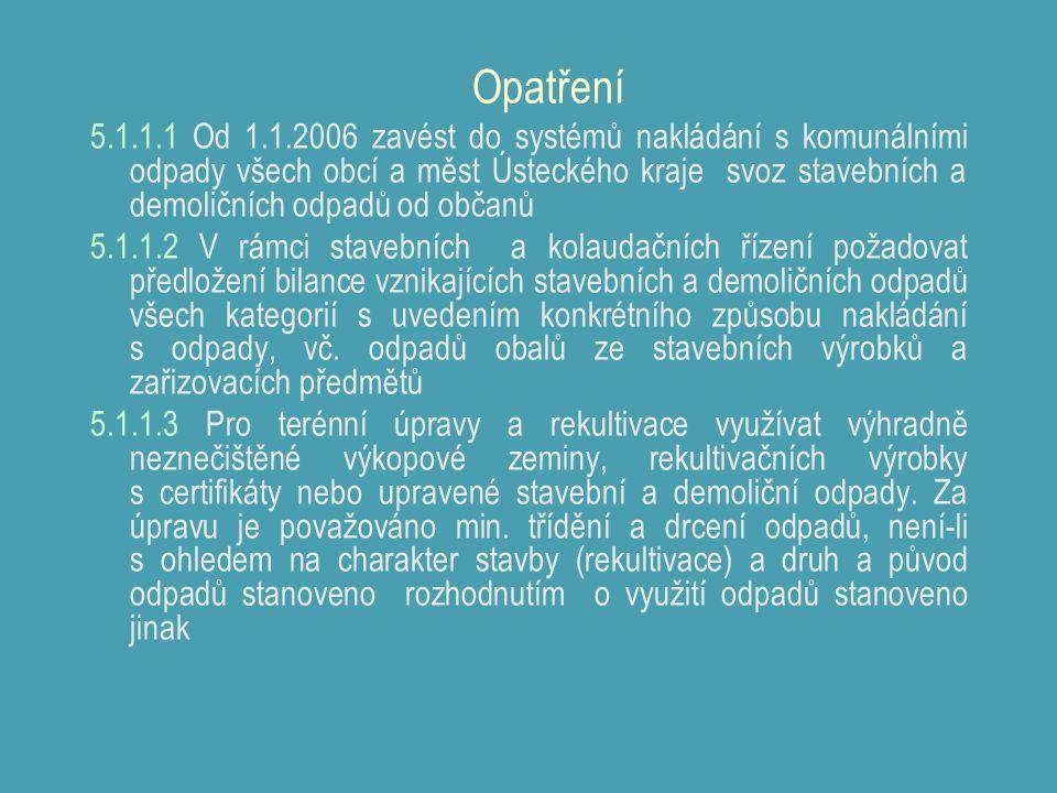 Opatření 5.1.1.1 Od 1.1.2006 zavést do systémů nakládání s komunálními odpady všech obcí a měst Ústeckého kraje svoz stavebních a demoličních odpadů od občanů 5.1.1.2 V rámci stavebních a kolaudačních řízení požadovat předložení bilance vznikajících stavebních a demoličních odpadů všech kategorií s uvedením konkrétního způsobu nakládání s odpady, vč.