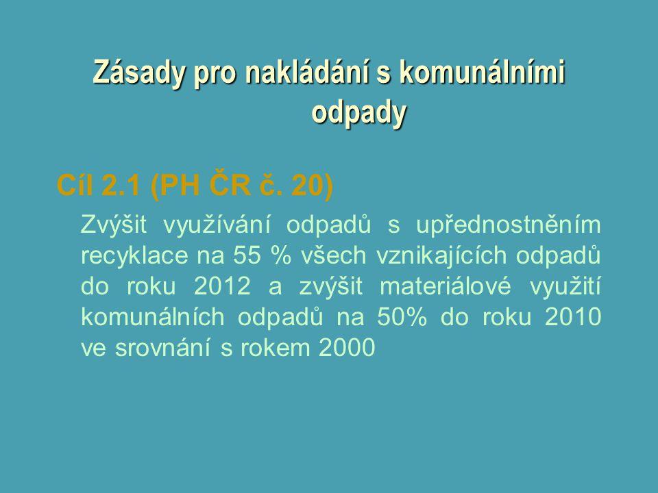 Zásady pro nakládání s komunálními odpady Cíl 2.1 (PH ČR č.