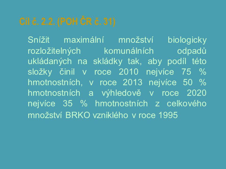 Cíl č. 2.2. (POH ČR č.