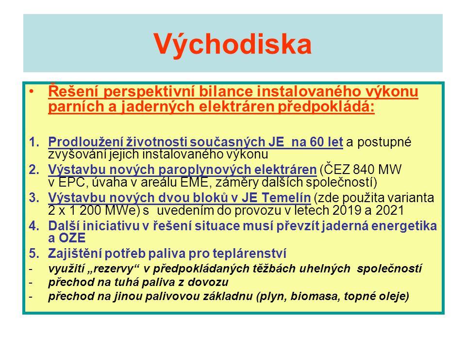 Východiska •Řešení perspektivní bilance instalovaného výkonu parních a jaderných elektráren předpokládá: 1.Prodloužení životnosti současných JE na 60