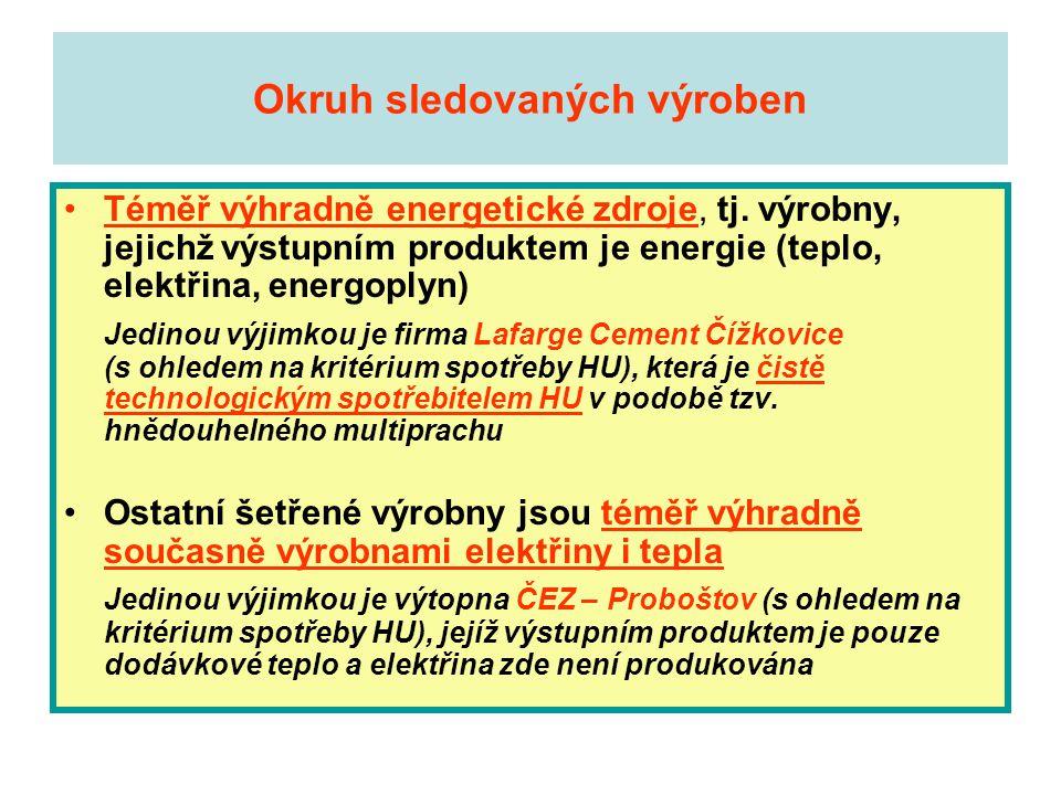 Okruh sledovaných výroben •Téměř výhradně energetické zdroje, tj. výrobny, jejichž výstupním produktem je energie (teplo, elektřina, energoplyn) Jedin