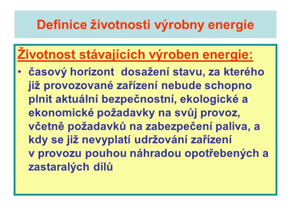 Definice životnosti výrobny energie Životnost stávajících výroben energie: •časový horizont dosažení stavu, za kterého již provozované zařízení nebude