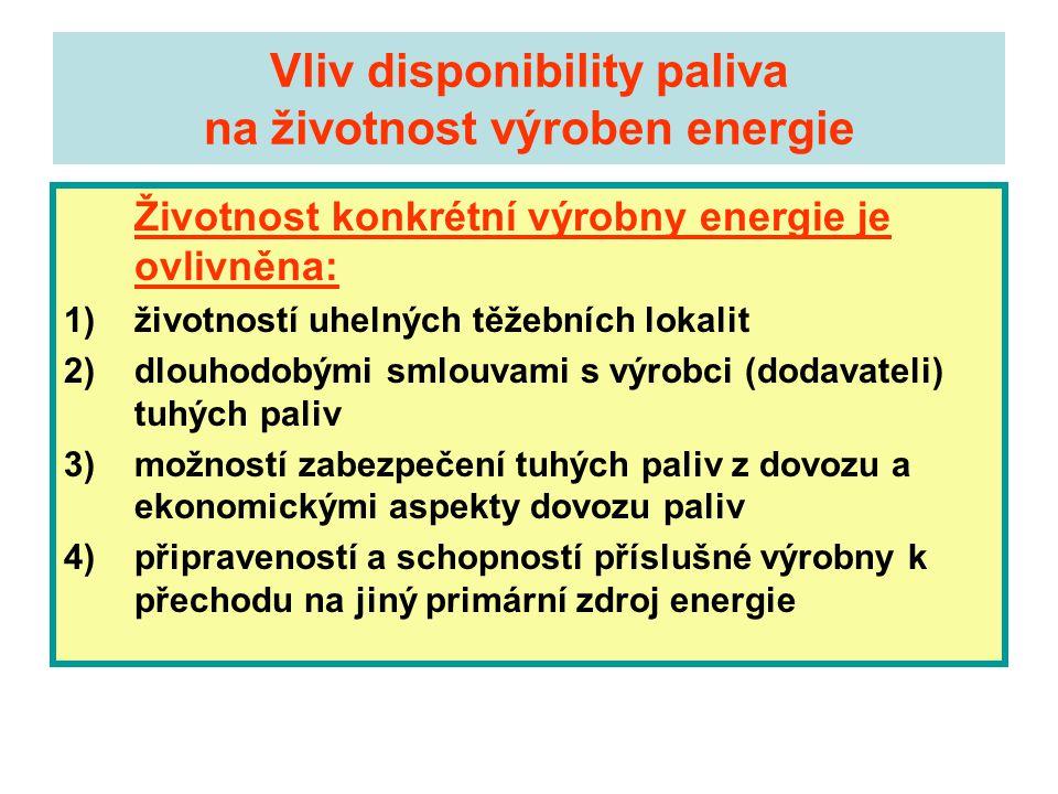 Vliv disponibility paliva na životnost výroben energie Životnost konkrétní výrobny energie je ovlivněna: 1)životností uhelných těžebních lokalit 2)dlo