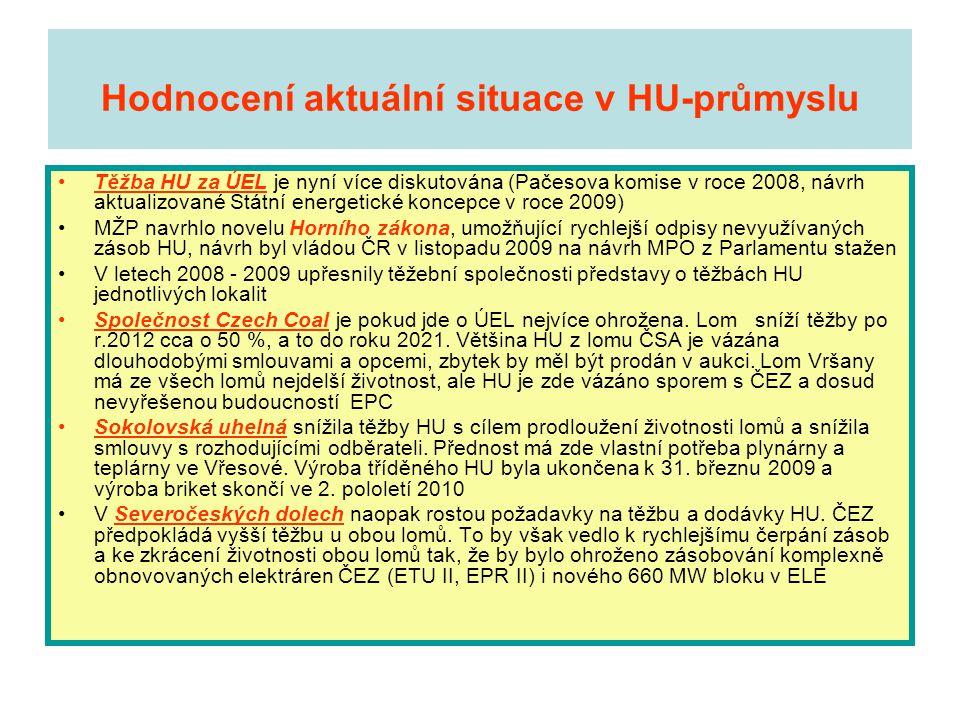 Hodnocení aktuální situace v HU-průmyslu •Těžba HU za ÚEL je nyní více diskutována (Pačesova komise v roce 2008, návrh aktualizované Státní energetick