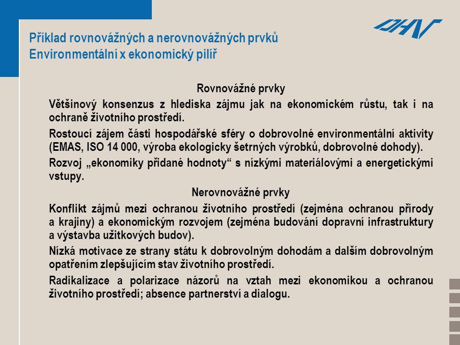 Příklad rovnovážných a nerovnovážných prvků Environmentální x ekonomický pilíř Rovnovážné prvky Většinový konsenzus z hlediska zájmu jak na ekonomickém růstu, tak i na ochraně životního prostředí.