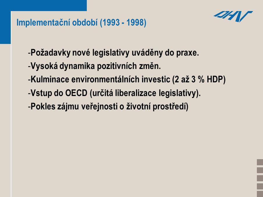 Implementační období (1993 - 1998) - Požadavky nové legislativy uváděny do praxe.