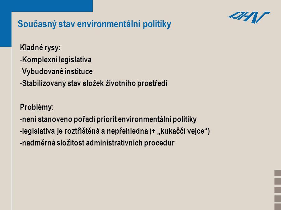 """Kladné rysy: - Komplexní legislativa - Vybudované instituce - Stabilizovaný stav složek životního prostředí Problémy: -není stanoveno pořadí priorit environmentální politiky -legislativa je roztříštěná a nepřehledná (+ """"kukaččí vejce ) -nadměrná složitost administrativních procedur Současný stav environmentální politiky"""