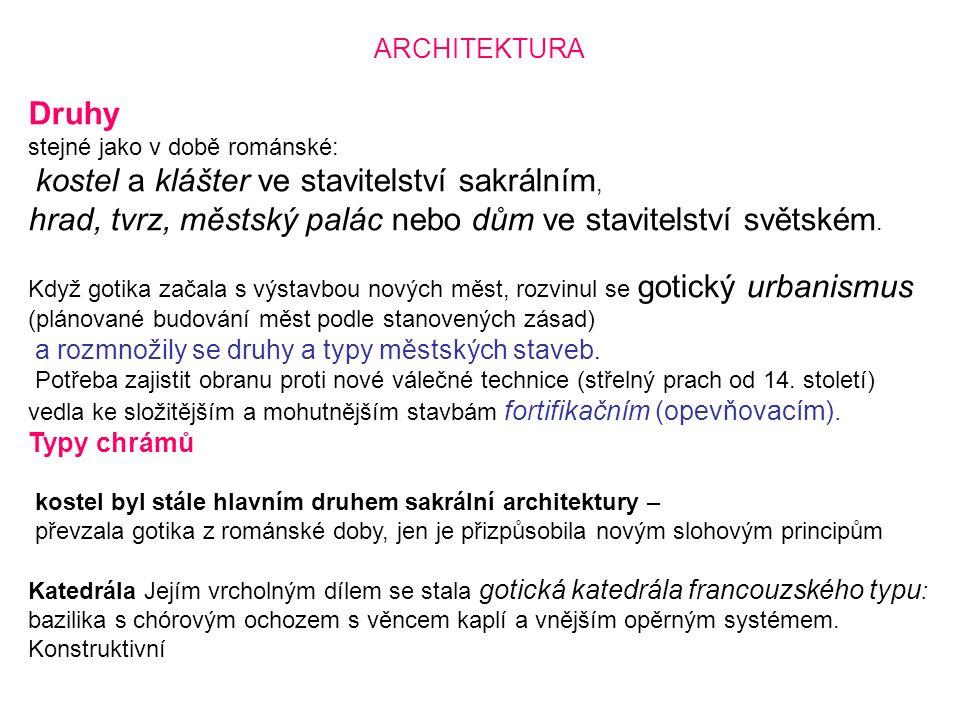 ARCHITEKTURA Druhy stejné jako v době románské: kostel a klášter ve stavitelství sakrálním, hrad, tvrz, městský palác nebo dům ve stavitelství světské