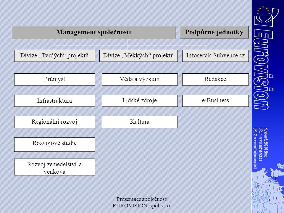 Prezentace společnosti EUROVISION, spol.s.r.o.Kdo může být klientem divize tvrdých projektů.