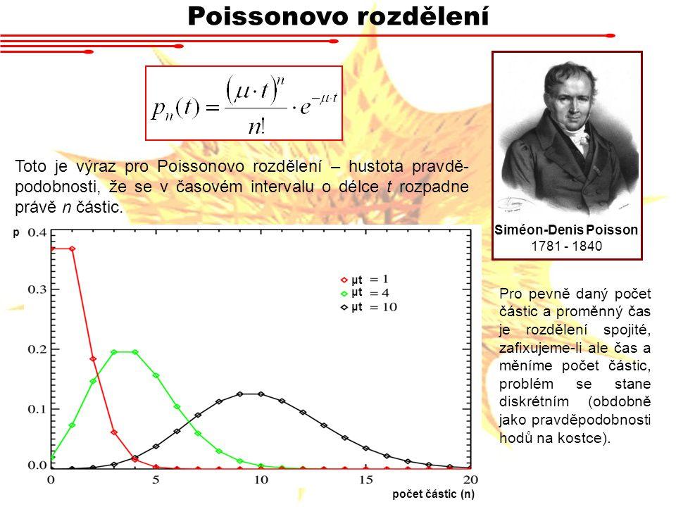 Poissonovo rozdělení Siméon-Denis Poisson 1781 - 1840 Toto je výraz pro Poissonovo rozdělení – hustota pravdě- podobnosti, že se v časovém intervalu o