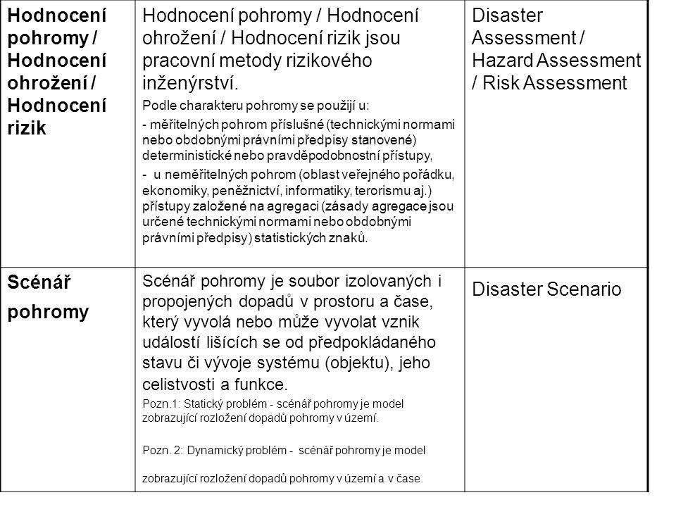 Hodnocení pohromy / Hodnocení ohrožení / Hodnocení rizik Hodnocení pohromy / Hodnocení ohrožení / Hodnocení rizik jsou pracovní metody rizikového inže