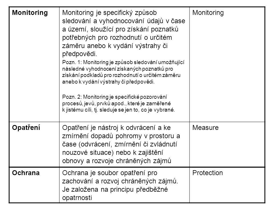 MonitoringMonitoring je specifický způsob sledování a vyhodnocování údajů v čase a území, sloužící pro získání poznatků potřebných pro rozhodnutí o ur
