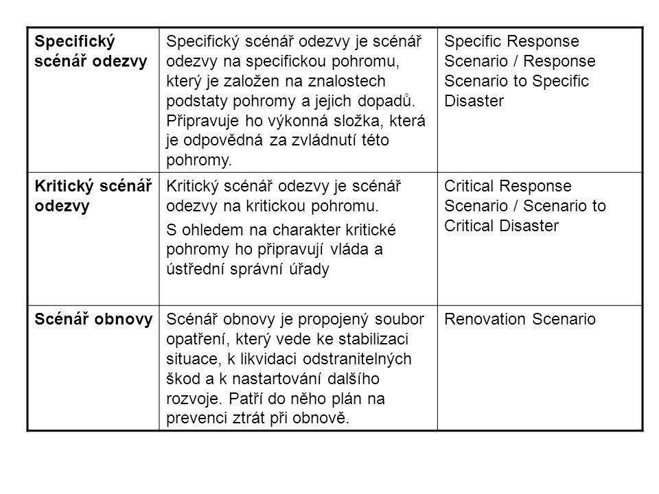 Specifický scénář odezvy Specifický scénář odezvy je scénář odezvy na specifickou pohromu, který je založen na znalostech podstaty pohromy a jejich do
