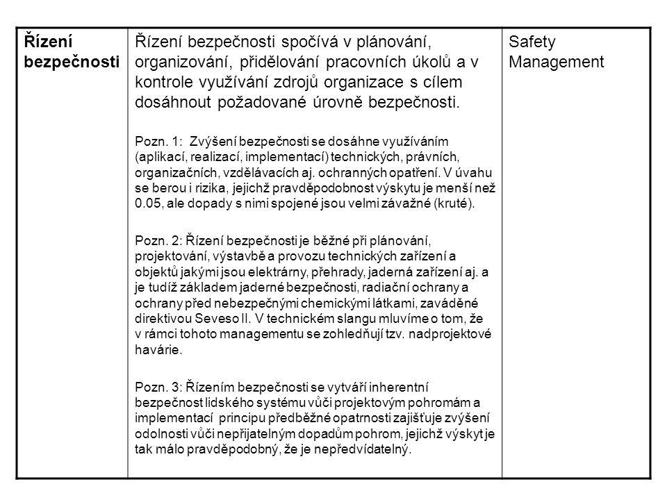 Řízení bezpečnosti Řízení bezpečnosti spočívá v plánování, organizování, přidělování pracovních úkolů a v kontrole využívání zdrojů organizace s cílem
