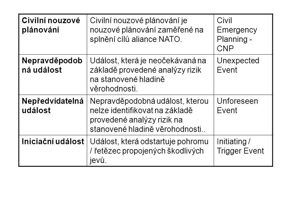 Civilní nouzové plánování Civilní nouzové plánování je nouzové plánování zaměřené na splnění cílů aliance NATO. Civil Emergency Planning - CNP Nepravd