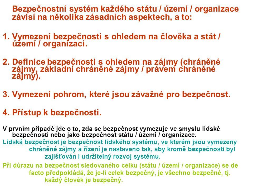 Bezpečnostní systém každého státu / území / organizace závisí na několika zásadních aspektech, a to: 1.Vymezení bezpečnosti s ohledem na člověka a stá
