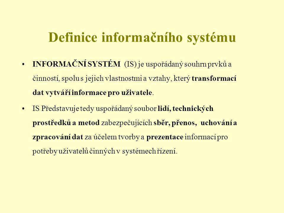 Definice informačního systému •INFORMAČNÍ SYSTÉM (IS) je uspořádaný souhrn prvků a činností, spolu s jejich vlastnostmi a vztahy, který transformací dat vytváří informace pro uživatele.