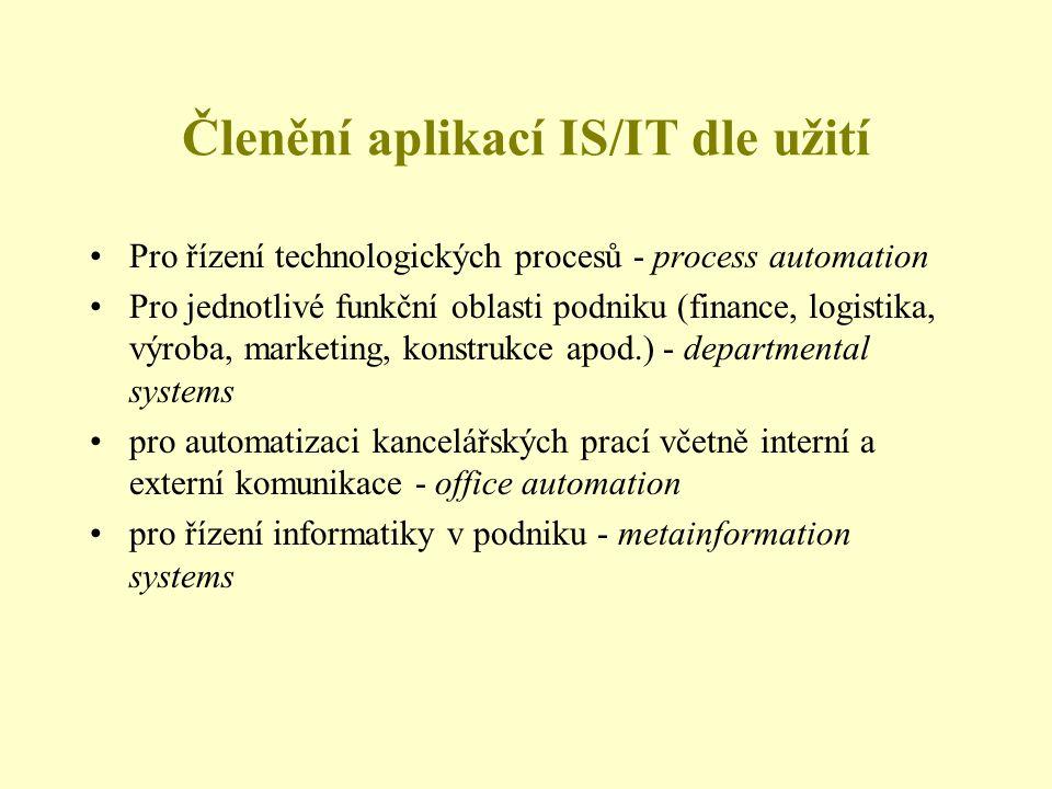Členění aplikací IS/IT dle užití •Pro řízení technologických procesů - process automation •Pro jednotlivé funkční oblasti podniku (finance, logistika,