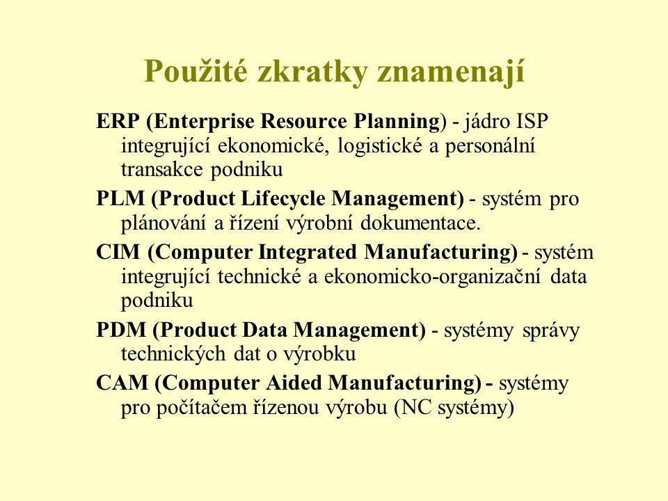 Použité zkratky znamenají ERP (Enterprise Resource Planning) - jádro ISP integrující ekonomické, logistické a personální transakce podniku PLM (Product Lifecycle Management) - systém pro plánování a řízení výrobní dokumentace.
