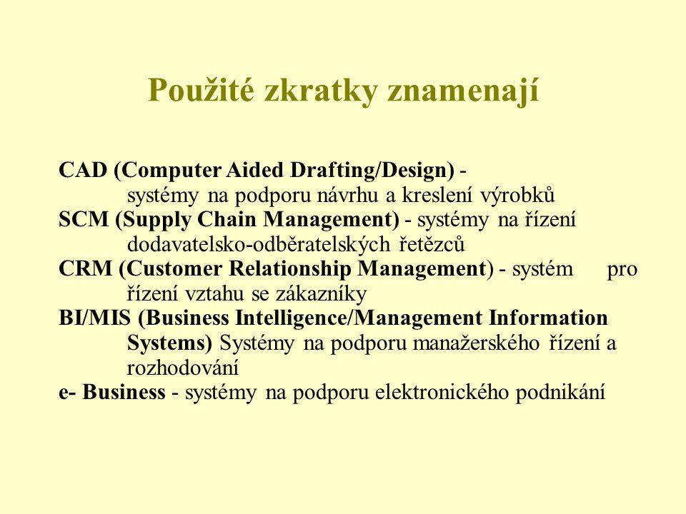 Použité zkratky znamenají CAD (Computer Aided Drafting/Design) - systémy na podporu návrhu a kreslení výrobků SCM (Supply Chain Management) - systémy na řízení dodavatelsko-odběratelských řetězců CRM (Customer Relationship Management) - systém pro řízení vztahu se zákazníky BI/MIS (Business Intelligence/Management Information Systems) Systémy na podporu manažerského řízení a rozhodování e- Business - systémy na podporu elektronického podnikání