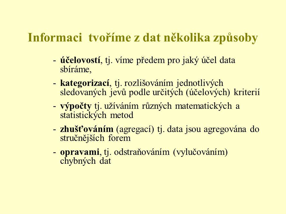 Informaci tvoříme z dat několika způsoby -účelovostí, tj. víme předem pro jaký účel data sbíráme, -kategorizací, tj. rozlišováním jednotlivých sledova