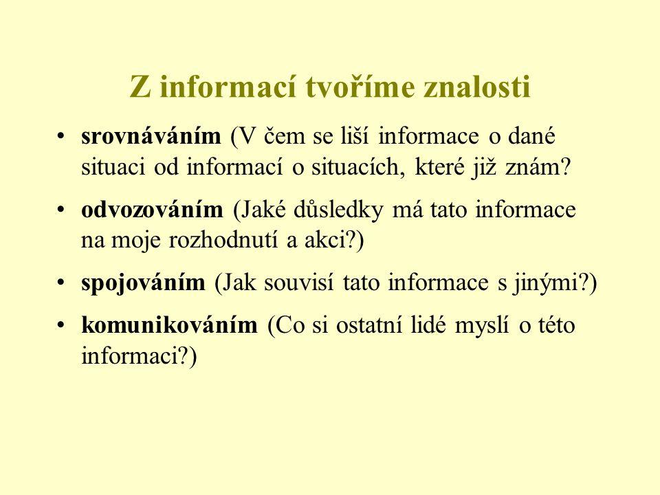 Z informací tvoříme znalosti •srovnáváním (V čem se liší informace o dané situaci od informací o situacích, které již znám.