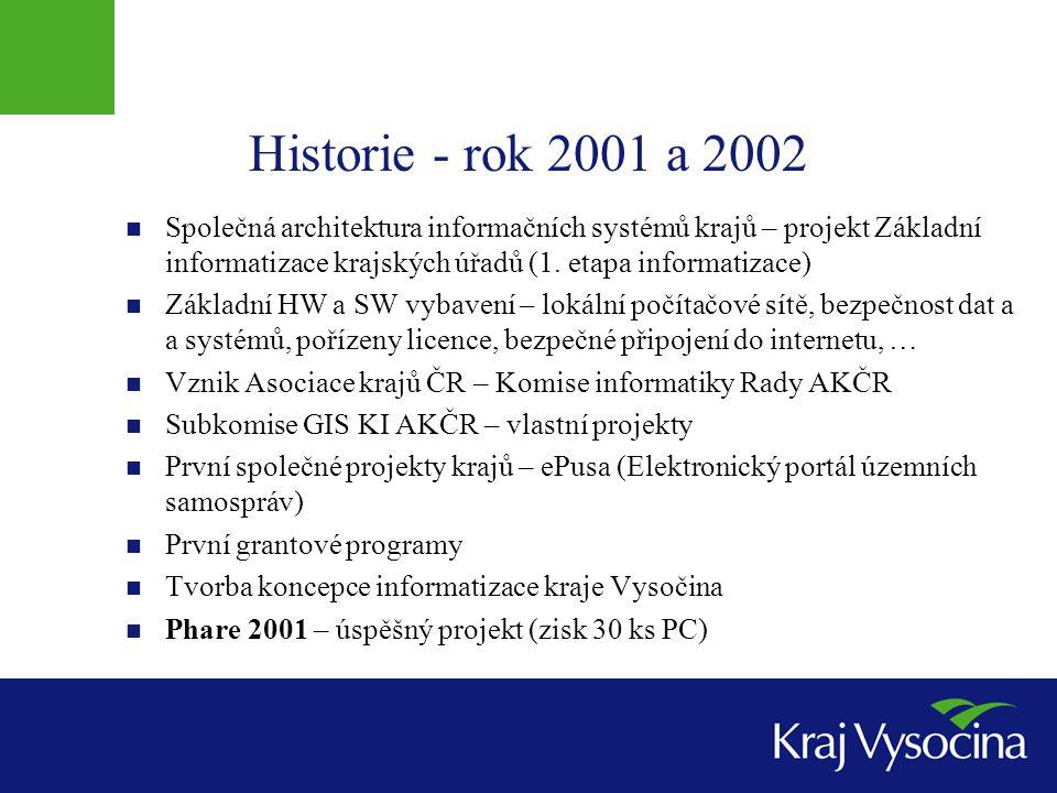 Historie - rok 2001 a 2002  Společná architektura informačních systémů krajů – projekt Základní informatizace krajských úřadů (1.