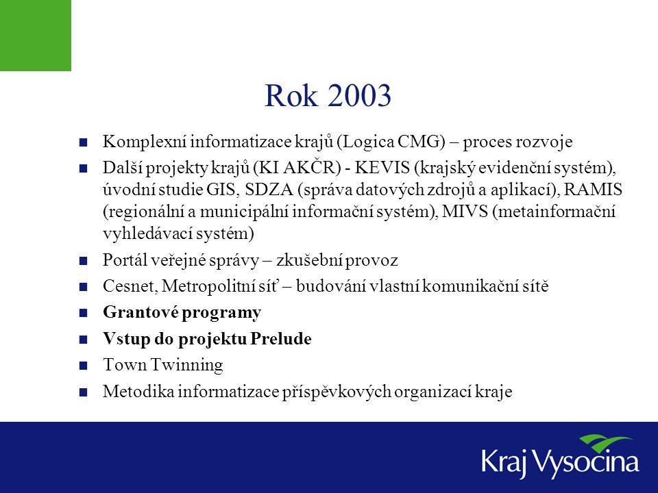 Rok 2003  Komplexní informatizace krajů (Logica CMG) – proces rozvoje  Další projekty krajů (KI AKČR) - KEVIS (krajský evidenční systém), úvodní studie GIS, SDZA (správa datových zdrojů a aplikací), RAMIS (regionální a municipální informační systém), MIVS (metainformační vyhledávací systém)  Portál veřejné správy – zkušební provoz  Cesnet, Metropolitní síť – budování vlastní komunikační sítě  Grantové programy  Vstup do projektu Prelude  Town Twinning  Metodika informatizace příspěvkových organizací kraje