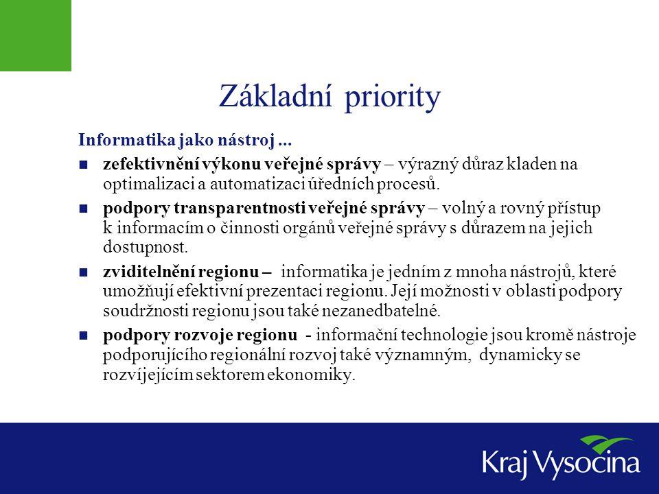 Základní priority Informatika jako nástroj...