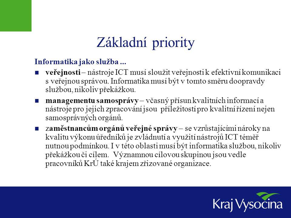 Základní priority Informatika jako služba...