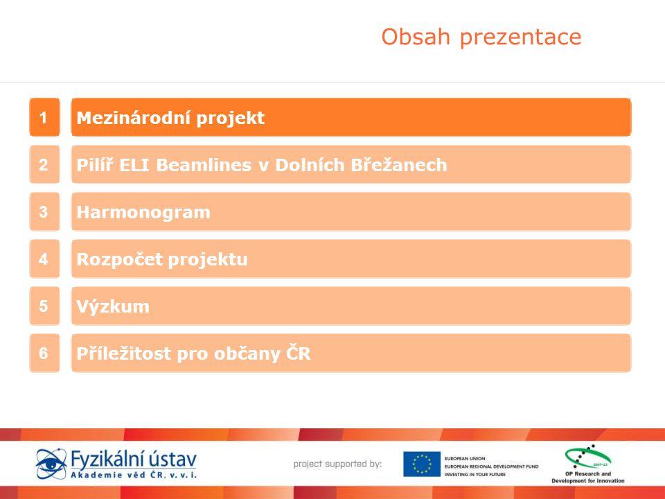 Obsah prezentace Mezinárodní projekt 1 Pilíř ELI Beamlines v Dolních Břežanech 2 Harmonogram 3 Rozpočet projektu 4 Výzkum 5 Příležitost pro občany ČR