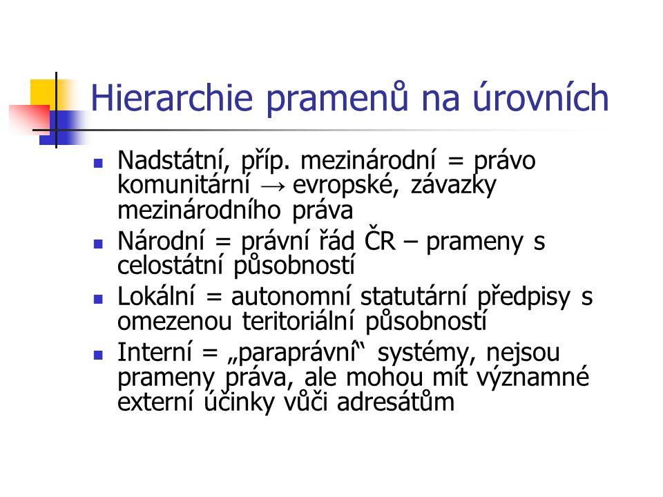 Hierarchie pramenů na úrovních  Nadstátní, příp. mezinárodní = právo komunitární → evropské, závazky mezinárodního práva  Národní = právní řád ČR –