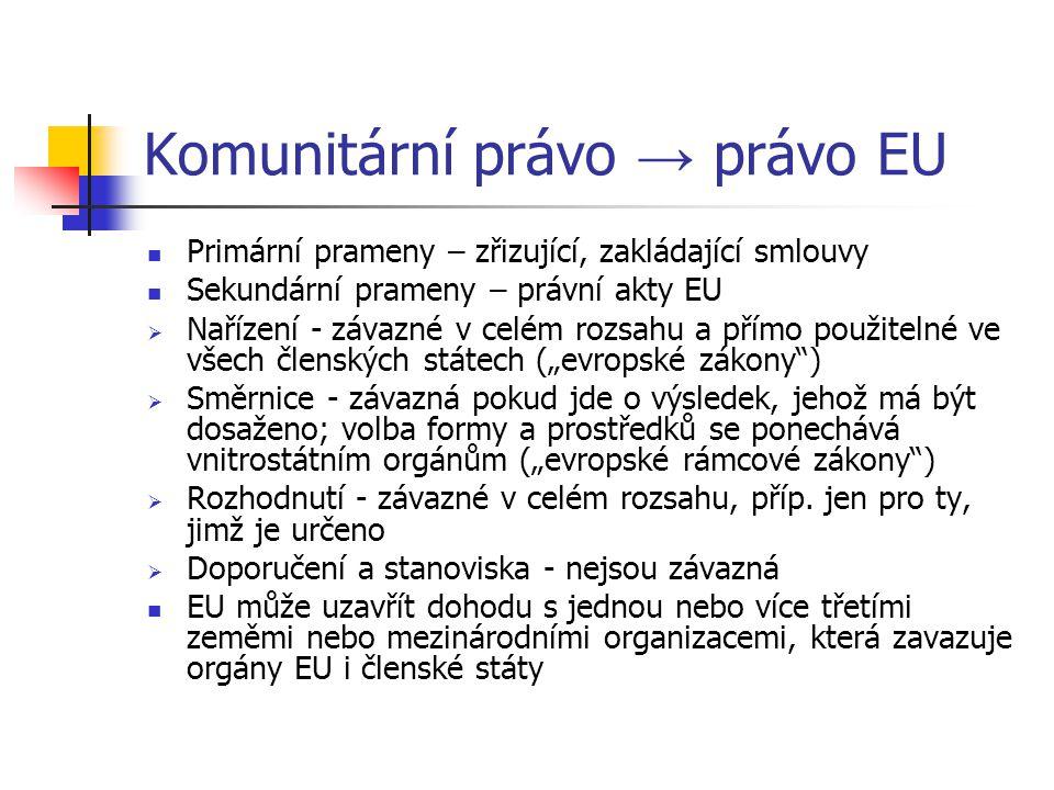Komunitární právo → právo EU  Primární prameny – zřizující, zakládající smlouvy  Sekundární prameny – právní akty EU  Nařízení - závazné v celém ro