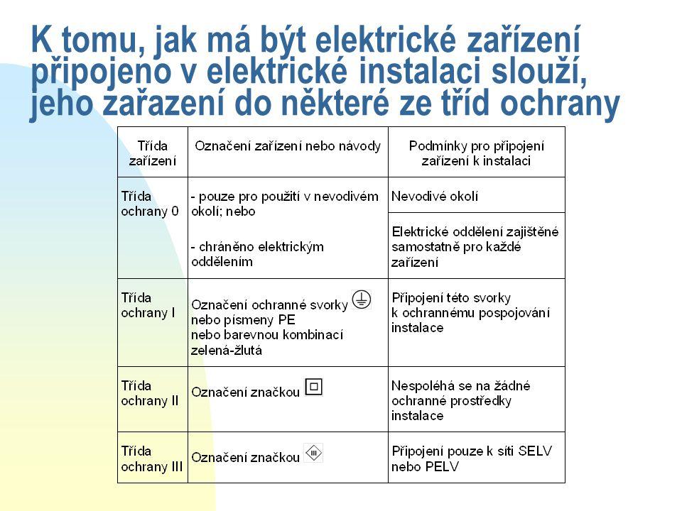 K tomu, jak má být elektrické zařízení připojeno v elektrické instalaci slouží, jeho zařazení do některé ze tříd ochrany