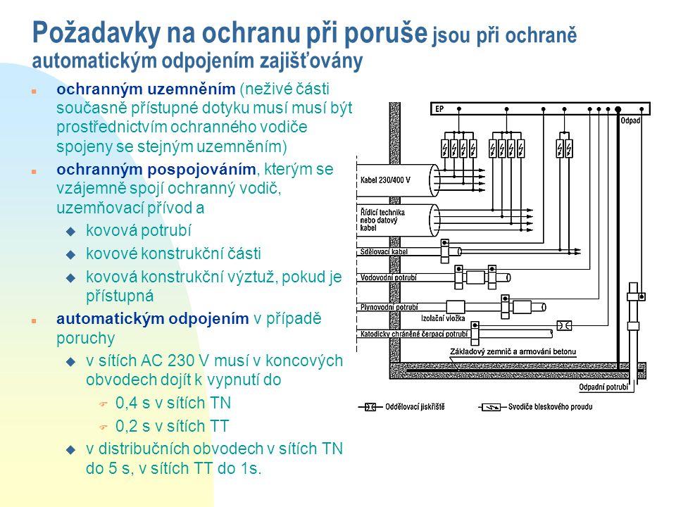 Požadavky na ochranu při poruše jsou při ochraně automatickým odpojením zajišťovány n ochranným uzemněním (neživé části současně přístupné dotyku musí musí být prostřednictvím ochranného vodiče spojeny se stejným uzemněním) n ochranným pospojováním, kterým se vzájemně spojí ochranný vodič, uzemňovací přívod a u kovová potrubí u kovové konstrukční části u kovová konstrukční výztuž, pokud je přístupná n automatickým odpojením v případě poruchy u v sítích AC 230 V musí v koncových obvodech dojít k vypnutí do F 0,4 s v sítích TN F 0,2 s v sítích TT u v distribučních obvodech v sítích TN do 5 s, v sítích TT do 1s.