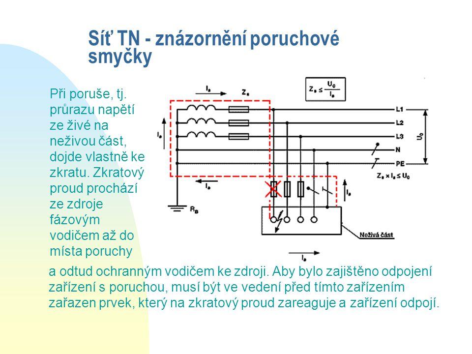 Síť TN - znázornění poruchové smyčky a odtud ochranným vodičem ke zdroji.