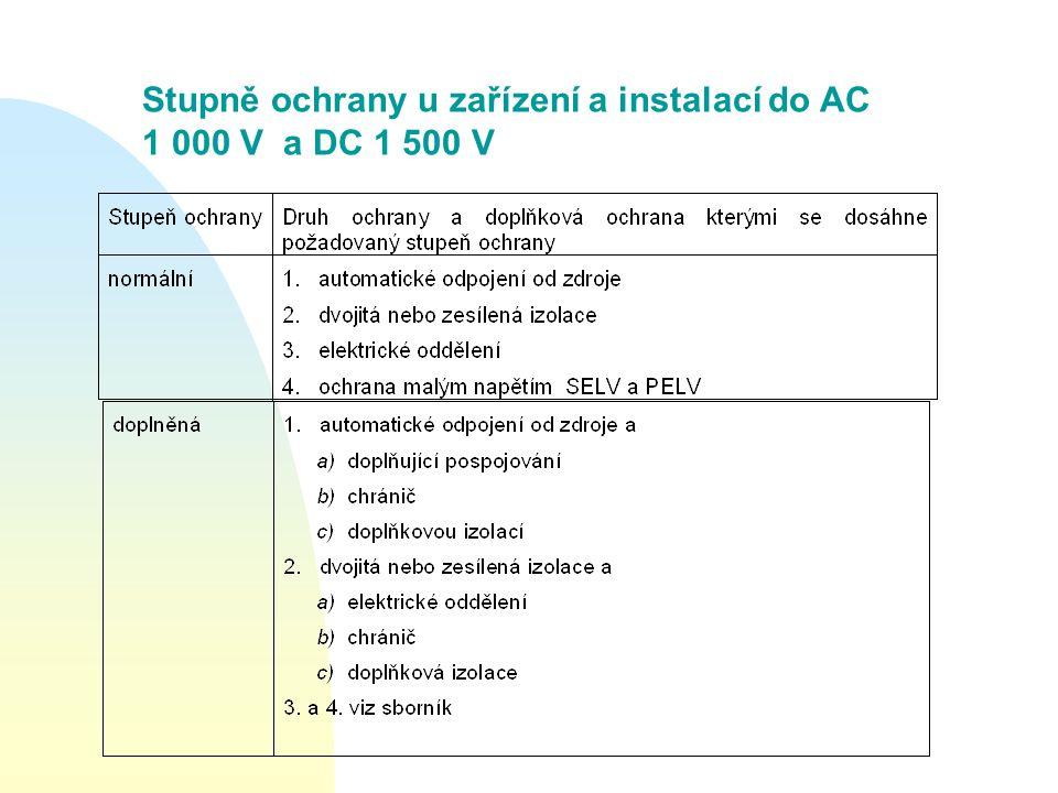 Stupně ochrany u zařízení a instalací do AC 1 000 V a DC 1 500 V