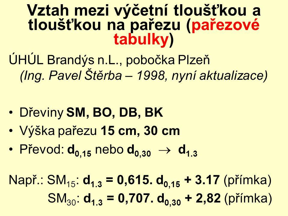 Vztah mezi výčetní tloušťkou a tloušťkou na pařezu (pařezové tabulky) ÚHÚL Brandýs n.L., pobočka Plzeň (Ing. Pavel Štěrba – 1998, nyní aktualizace) •D