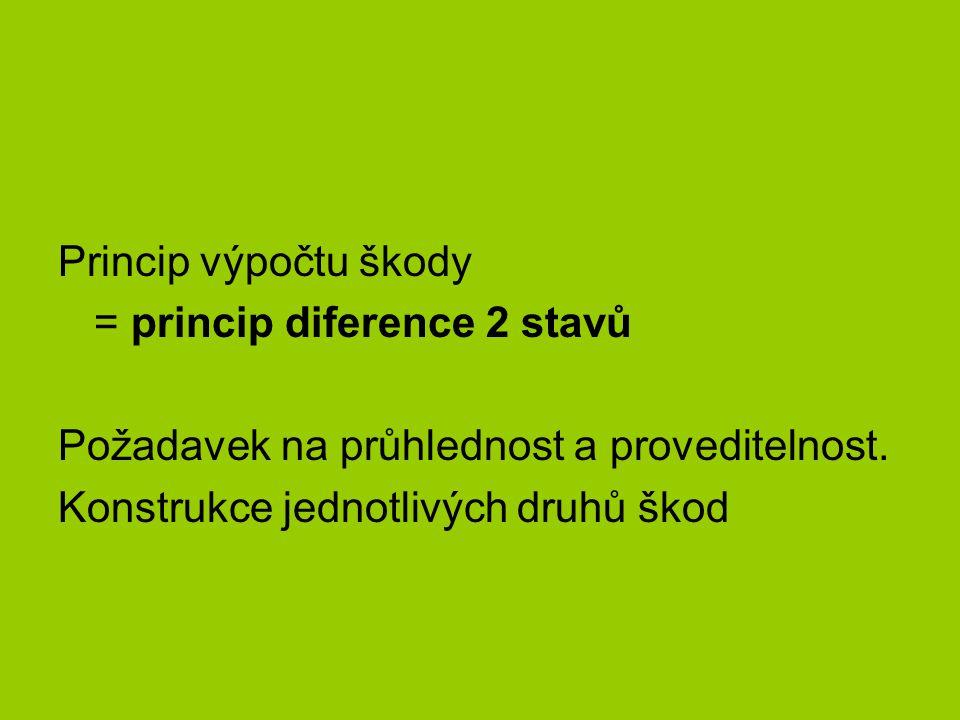 Princip výpočtu škody = princip diference 2 stavů Požadavek na průhlednost a proveditelnost. Konstrukce jednotlivých druhů škod