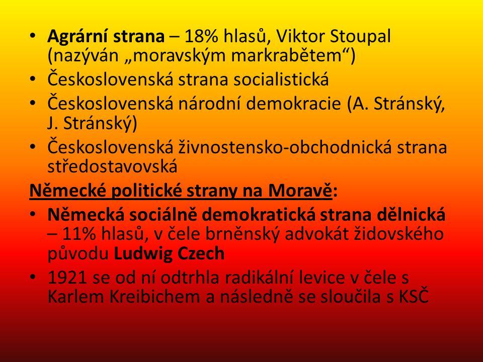 """• Agrární strana – 18% hlasů, Viktor Stoupal (nazýván """"moravským markrabětem"""") • Československá strana socialistická • Československá národní demokrac"""