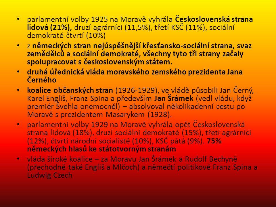 • parlamentní volby 1925 na Moravě vyhrála Československá strana lidová (21%), druzí agrárníci (11,5%), třetí KSČ (11%), sociální demokraté čtvrtí (10