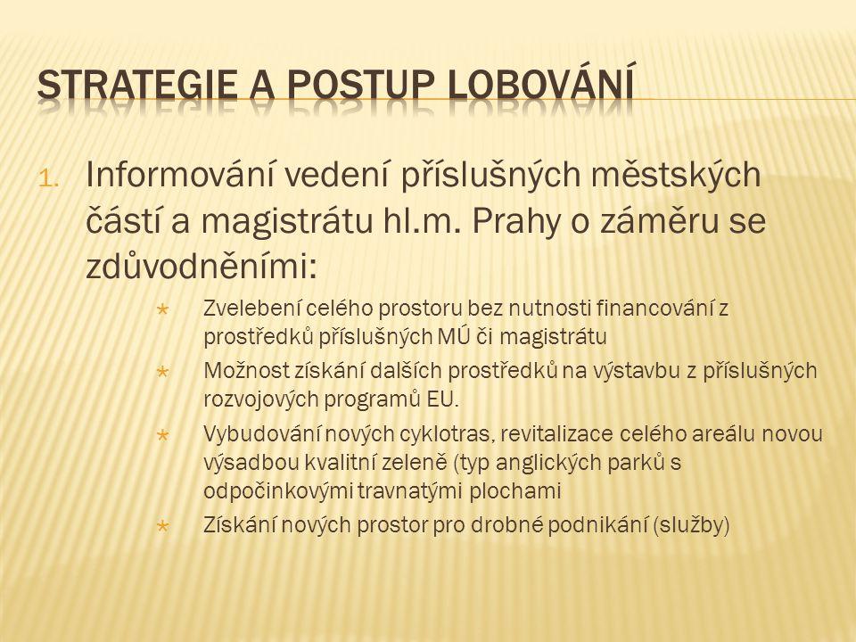 1. Informování vedení příslušných městských částí a magistrátu hl.m.