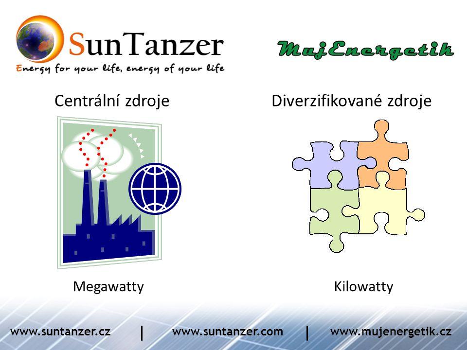 Centrální zdrojeDiverzifikované zdroje MegawattyKilowatty www.suntanzer.czwww.suntanzer.comwww.mujenergetik.cz