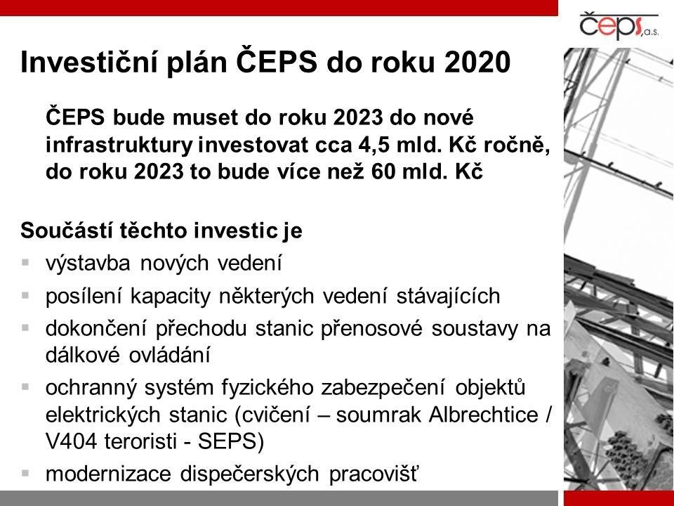 Investiční plán ČEPS do roku 2020 ČEPS bude muset do roku 2023 do nové infrastruktury investovat cca 4,5 mld. Kč ročně, do roku 2023 to bude více než