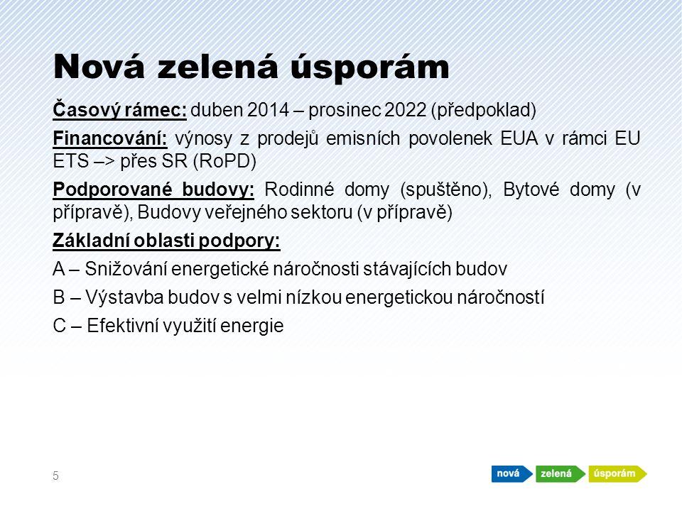 Nová zelená úsporám Časový rámec: duben 2014 – prosinec 2022 (předpoklad) Financování: výnosy z prodejů emisních povolenek EUA v rámci EU ETS –> přes SR (RoPD) Podporované budovy: Rodinné domy (spuštěno), Bytové domy (v přípravě), Budovy veřejného sektoru (v přípravě) Základní oblasti podpory: A – Snižování energetické náročnosti stávajících budov B – Výstavba budov s velmi nízkou energetickou náročností C – Efektivní využití energie 5